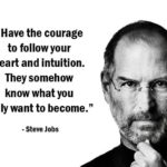 Best Quotes By Famous People Pinterest